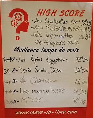 Tableau des meilleurs scores des énigmes Don Cinto, SOS et le temple